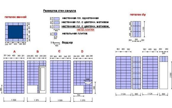 как рассчитать плитку в ванную комнату калькулятор Советской