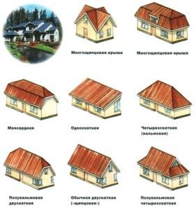 Как выбрать форму крыши